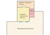 Capannone in affitto a Isola Vicentina, 8 locali, zona Zona: Castelnovo, prezzo € 2.000 | Cambio Casa.it