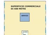 Negozio / Locale in vendita a Santorso, 9999 locali, prezzo € 550.000 | Cambio Casa.it